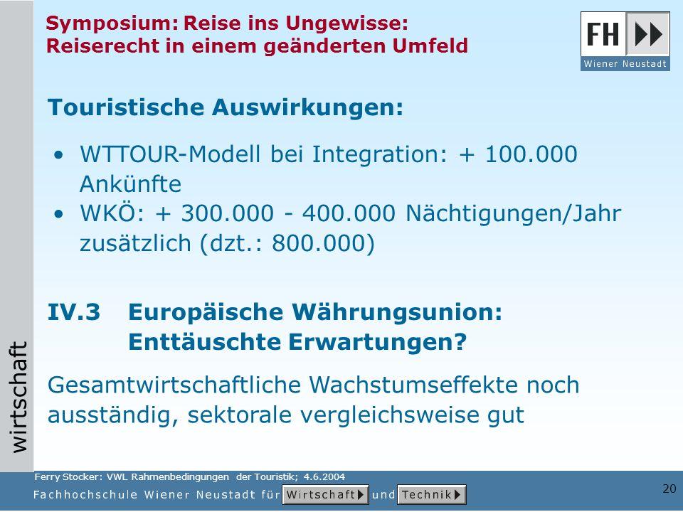 wirtschaft 20 Symposium: Reise ins Ungewisse: Reiserecht in einem geänderten Umfeld Gesamtwirtschaftliche Wachstumseffekte noch ausständig, sektorale vergleichsweise gut Touristische Auswirkungen: WTTOUR-Modell bei Integration: + 100.000 Ankünfte WKÖ: + 300.000 - 400.000 Nächtigungen/Jahr zusätzlich (dzt.: 800.000) IV.3Europäische Währungsunion: Enttäuschte Erwartungen.