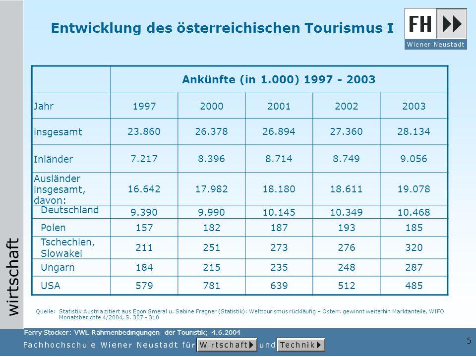 wirtschaft 5 Ankünfte (in 1.000) 1997 - 2003 Jahr19972000200120022003 insgesamt23.86026.37826.89427.36028.134 Inländer7.2178.3968.7148.7499.056 Auslän