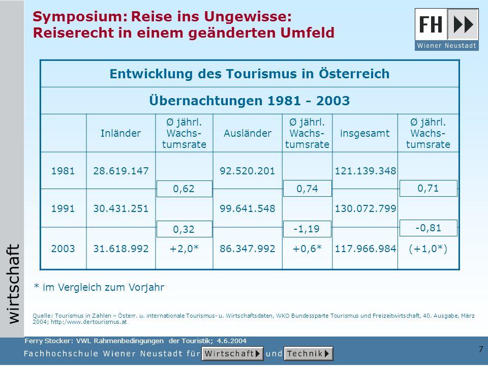 wirtschaft 7 Entwicklung des Tourismus in Österreich Übernachtungen 1981 - 2003 Inländer Ø jährl. Wachs- tumsrate Ausländer Ø jährl. Wachs- tumsrate i