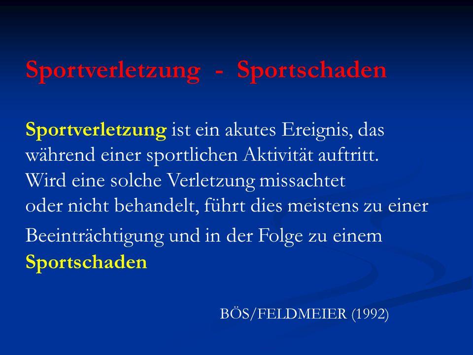 Sportverletzung - Sportschaden Sportverletzung ist ein akutes Ereignis, das während einer sportlichen Aktivität auftritt. Wird eine solche Verletzung