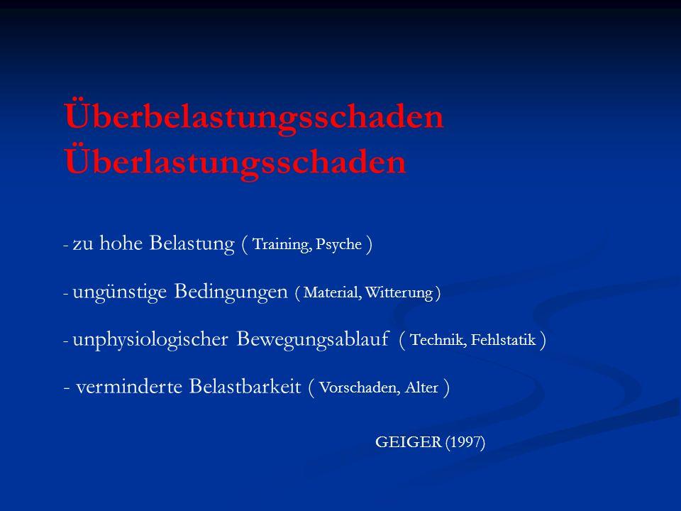 Überbelastungsschaden Überlastungsschaden - zu hohe Belastung ( Training, Psyche ) - ungünstige Bedingungen ( Material, Witterung ) - unphysiologische