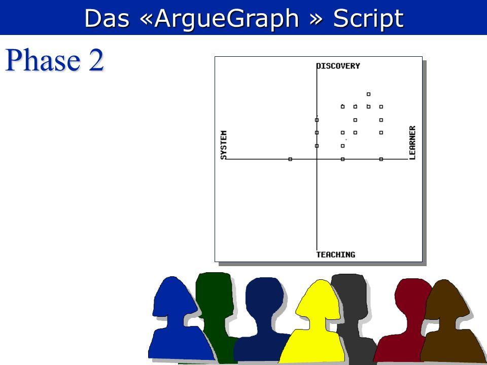 Phase 2 Das «ArgueGraph » Script