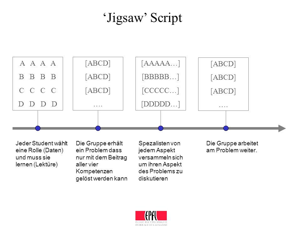 [AAAAA…] [BBBBB…] [CCCCC…] [DDDDD…] Jigsaw Script [ABCD] …. A A B B C C D D Die Gruppe erhält ein Problem dass nur mit dem Beitrag aller vier Kompeten