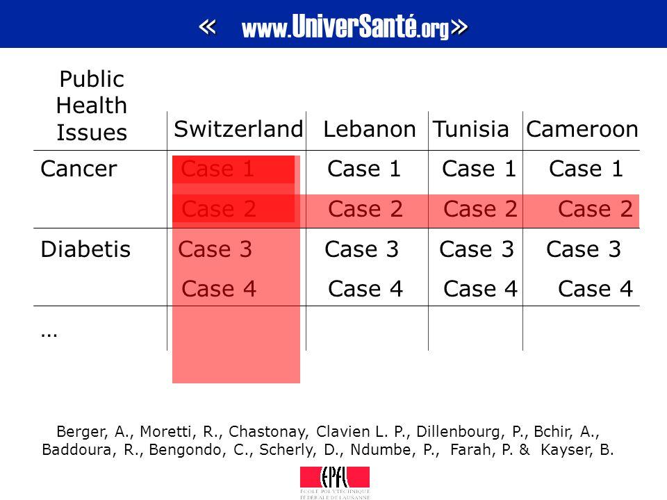 Switzerland Lebanon Tunisia Cameroon Cancer Case 1 Case 1 Case 1 Case 1 Case 2 Case 2 Case 2 Case 2 Diabetis Case 3 Case 3 Case 3 Case 3 Case 4 Case 4