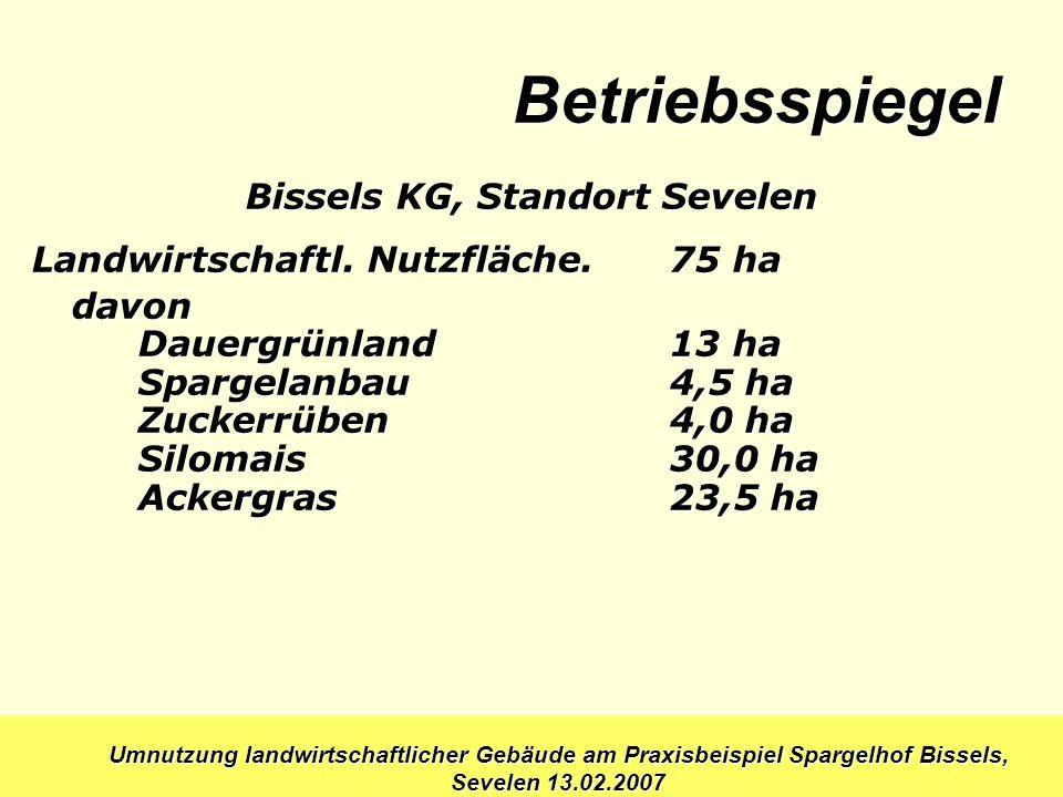 Umnutzung landwirtschaftlicher Gebäude am Praxisbeispiel Spargelhof Bissels, Sevelen 13.02.2007 Betriebsspiegel Bissels KG, Standort Sevelen Tierbestand ca.