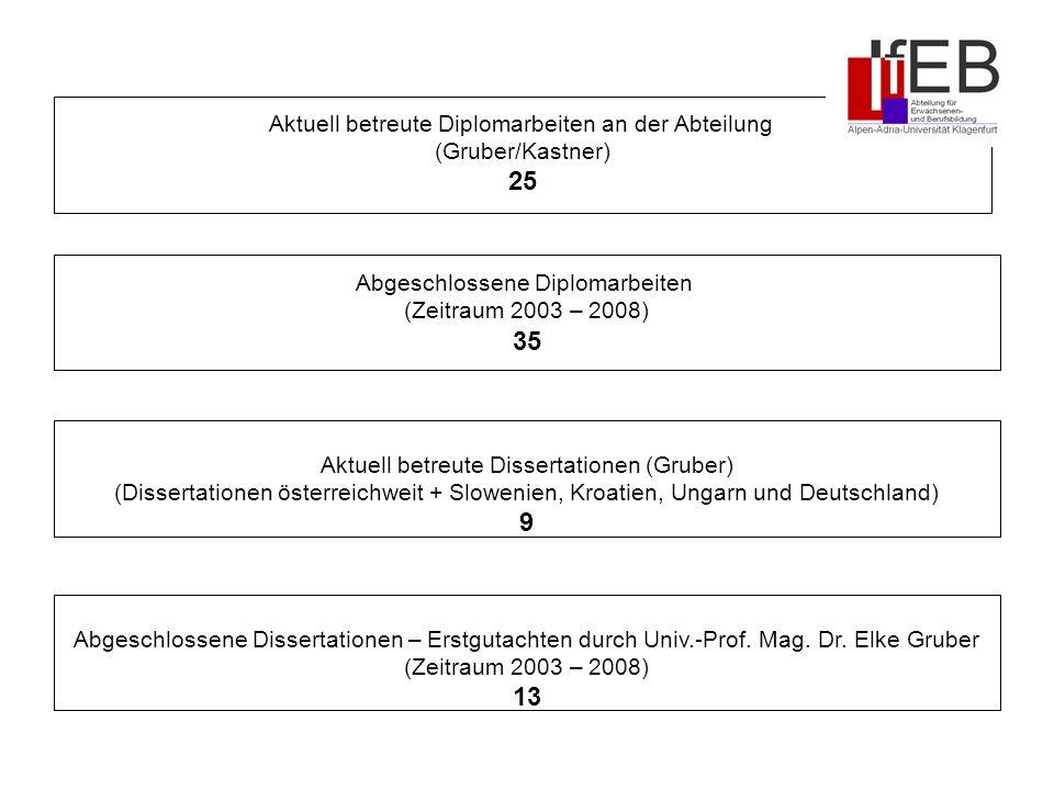 Aktuell betreute Diplomarbeiten an der Abteilung (Gruber/Kastner) 25 Abgeschlossene Diplomarbeiten (Zeitraum 2003 – 2008) 35 Abgeschlossene Dissertationen – Erstgutachten durch Univ.-Prof.