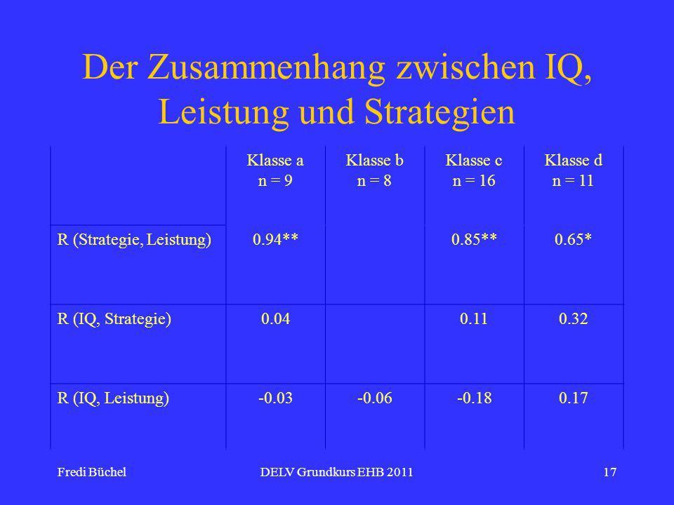 Fredi BüchelDELV Grundkurs EHB 201117 Der Zusammenhang zwischen IQ, Leistung und Strategien Klasse a n = 9 Klasse b n = 8 Klasse c n = 16 Klasse d n = 11 R (Strategie, Leistung)0.94**0.85**0.65* R (IQ, Strategie)0.040.110.32 R (IQ, Leistung)-0.03-0.06-0.180.17
