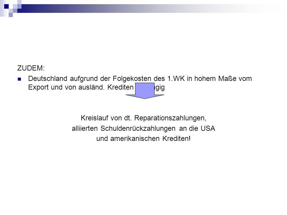 ZUDEM: Deutschland aufgrund der Folgekosten des 1.WK in hohem Maße vom Export und von ausländ.