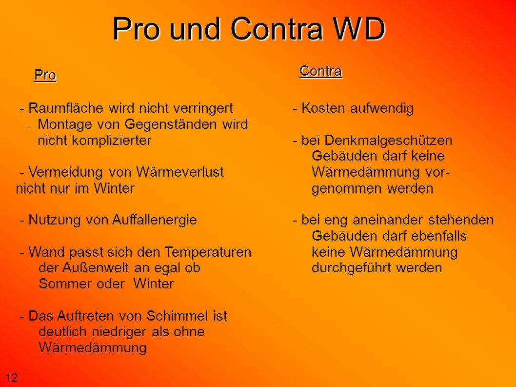 Pro und Contra WD - Raumfläche wird nicht verringert - Montage von Gegenständen wird nicht komplizierter - Vermeidung von Wärmeverlust nicht nur im Wi