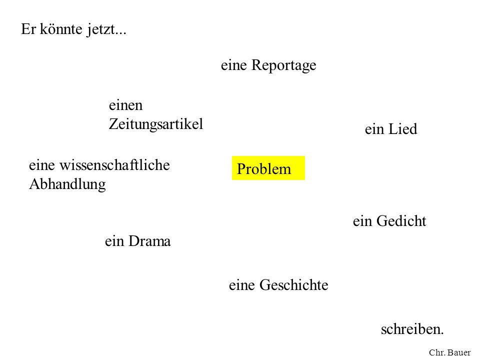Problem Er könnte jetzt... einen Zeitungsartikel eine Reportage ein Lied ein Gedicht eine wissenschaftliche Abhandlung ein Drama eine Geschichte schre