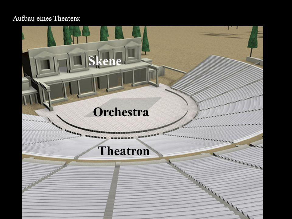 Aufbau eines Theaters: Theatron Orchestra Skene