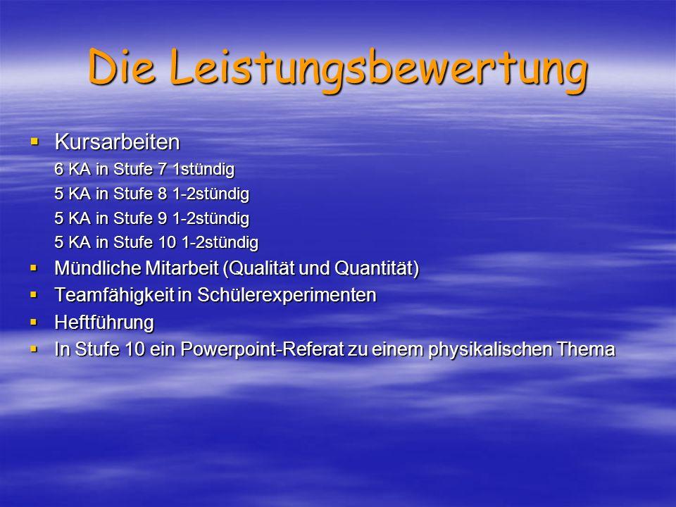 Die Leistungsbewertung Kursarbeiten Kursarbeiten 6 KA in Stufe 7 1stündig 5 KA in Stufe 8 1-2stündig 5 KA in Stufe 9 1-2stündig 5 KA in Stufe 10 1-2st