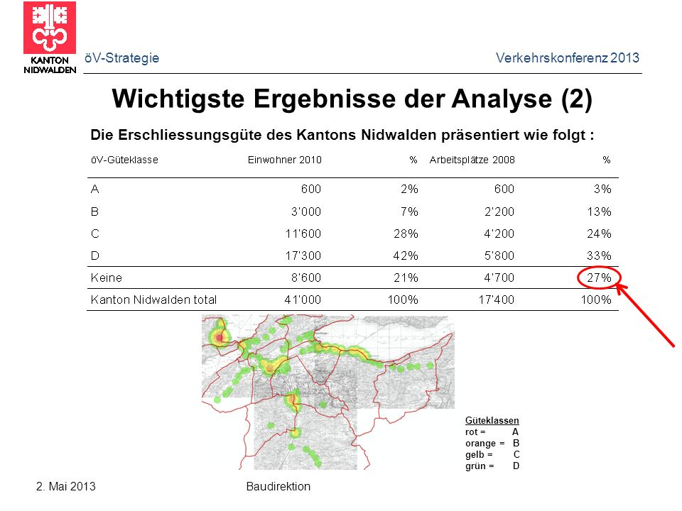 öV-Strategie Verkehrskonferenz 2013 2. Mai 2013 Baudirektion Wichtigste Ergebnisse der Analyse (2) Die Erschliessungsgüte des Kantons Nidwalden präsen