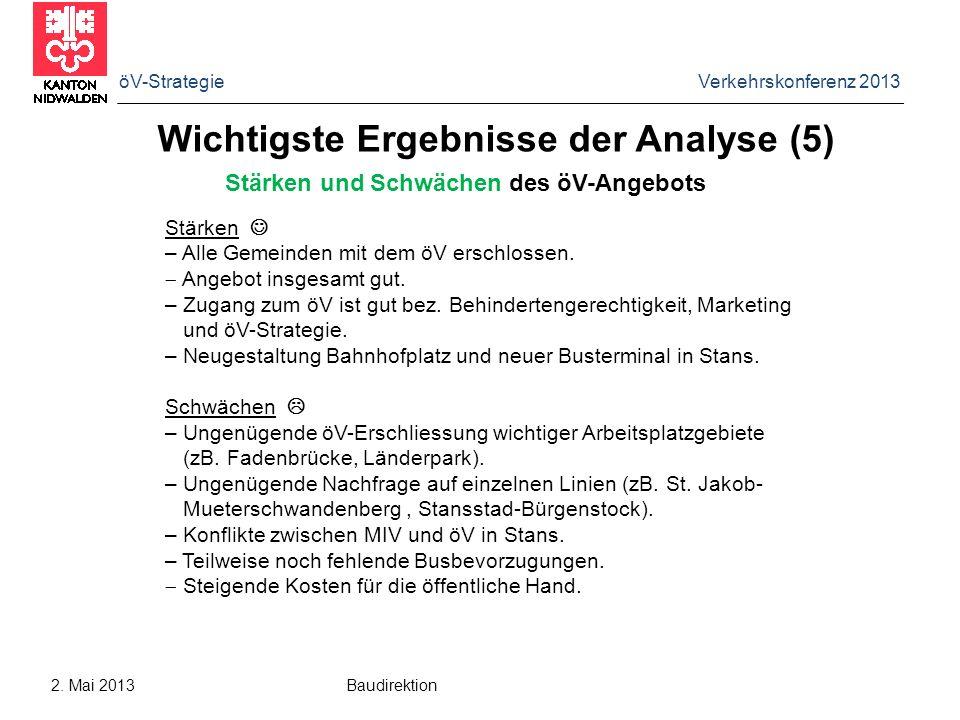 öV-Strategie Verkehrskonferenz 2013 2. Mai 2013 Baudirektion Wichtigste Ergebnisse der Analyse (5) Stärken und Schwächen des öV-Angebots Stärken – All
