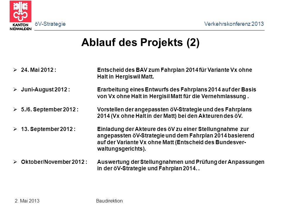 öV-Strategie Verkehrskonferenz 2013 2. Mai 2013 Baudirektion 24. Mai 2012 :Entscheid des BAV zum Fahrplan 2014 für Variante Vx ohne Halt in Hergiswil
