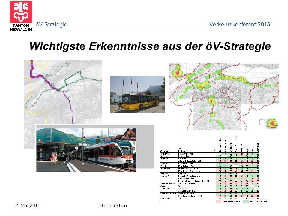 öV-Strategie Verkehrskonferenz 2013 2. Mai 2013 Baudirektion Wichtigste Erkenntnisse aus der öV-Strategie