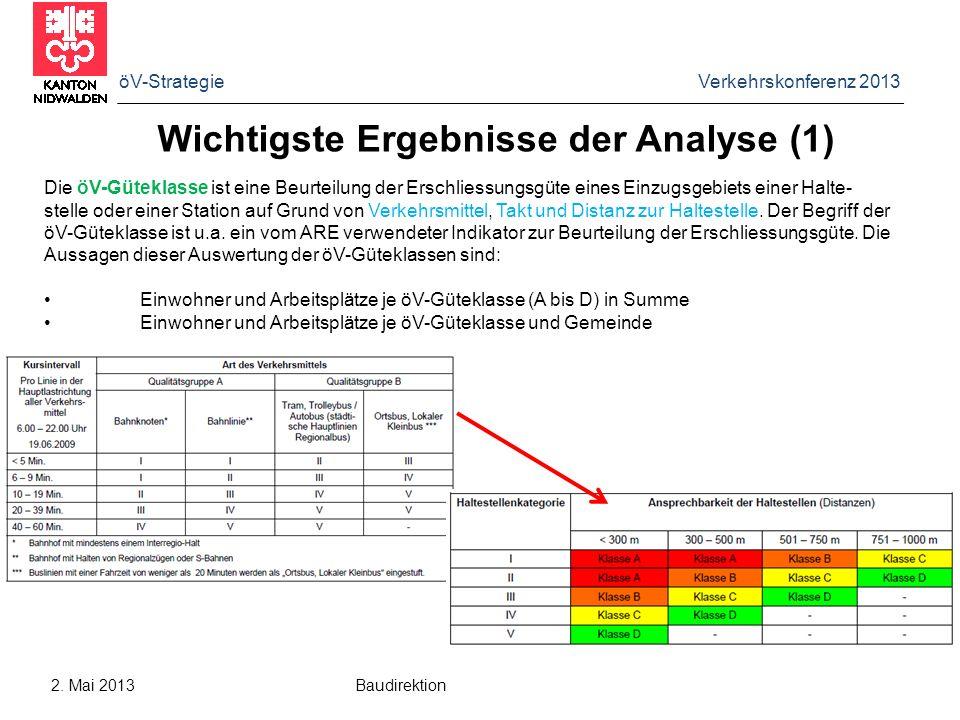 öV-Strategie Verkehrskonferenz 2013 2. Mai 2013 Baudirektion Wichtigste Ergebnisse der Analyse (1) Die öV-Güteklasse ist eine Beurteilung der Erschlie