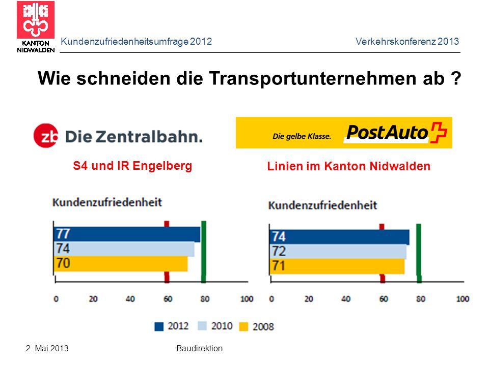 Kundenzufriedenheitsumfrage 2012 Verkehrskonferenz 2013 2. Mai 2013 Baudirektion Wie schneiden die Transportunternehmen ab ? S4 und IR Engelberg Linie