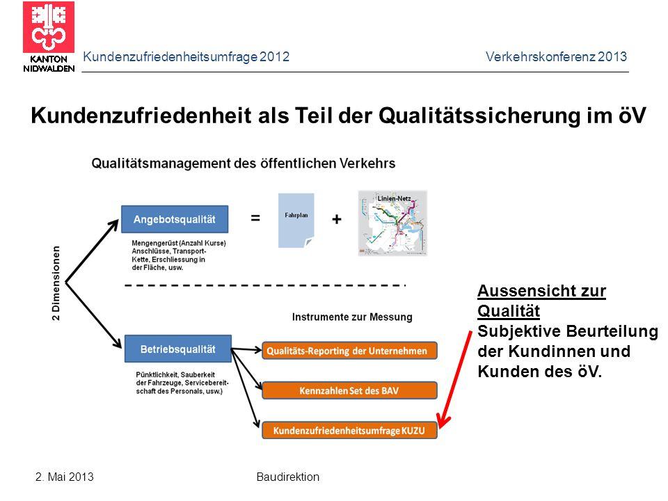 Kundenzufriedenheitsumfrage 2012 Verkehrskonferenz 2013 2. Mai 2013 Baudirektion Kundenzufriedenheit als Teil der Qualitätssicherung im öV Aussensicht