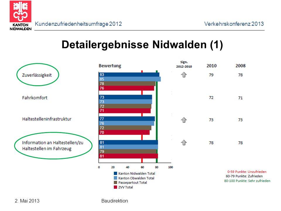 Kundenzufriedenheitsumfrage 2012 Verkehrskonferenz 2013 2. Mai 2013 Baudirektion Detailergebnisse Nidwalden (1)