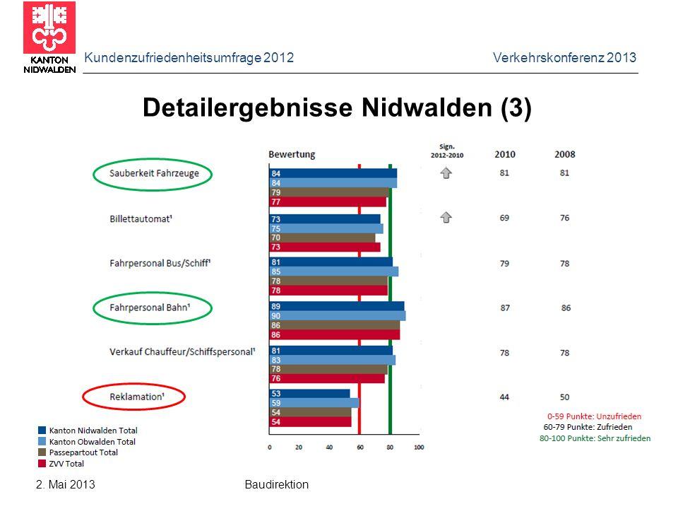 Kundenzufriedenheitsumfrage 2012 Verkehrskonferenz 2013 2. Mai 2013 Baudirektion Detailergebnisse Nidwalden (3)
