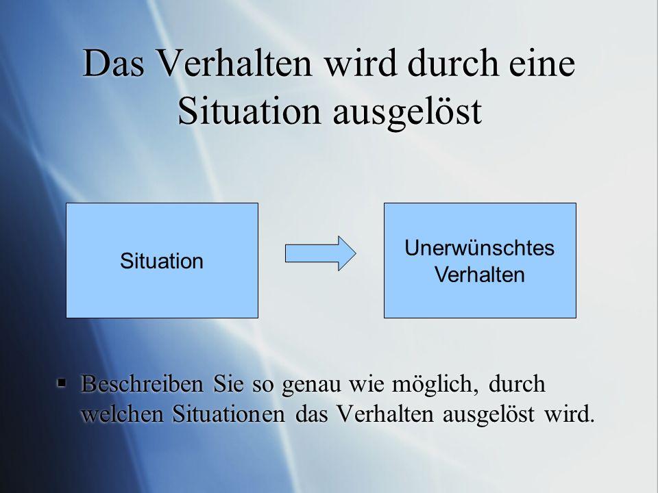 Das Verhalten wird durch eine Situation ausgelöst Beschreiben Sie so genau wie möglich, durch welchen Situationen das Verhalten ausgelöst wird. Situat