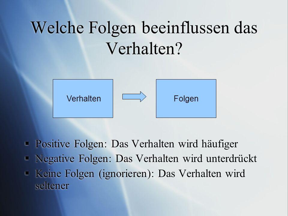 Welche Folgen beeinflussen das Verhalten? Positive Folgen: Das Verhalten wird häufiger Negative Folgen: Das Verhalten wird unterdrückt Keine Folgen (i