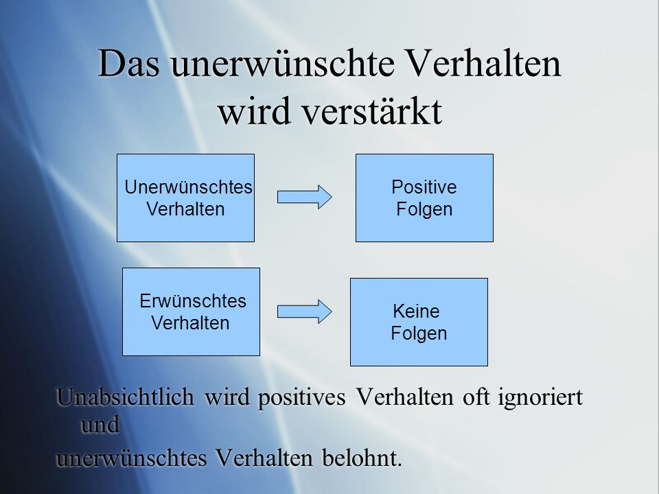 Das unerwünschte Verhalten wird verstärkt Unabsichtlich wird positives Verhalten oft ignoriert und unerwünschtes Verhalten belohnt. Unabsichtlich wird
