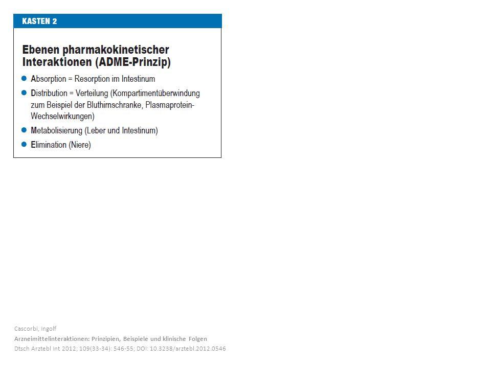Cascorbi, Ingolf Arzneimittelinteraktionen: Prinzipien, Beispiele und klinische Folgen Dtsch Arztebl Int 2012; 109(33-34): 546-55; DOI: 10.3238/arztebl.2012.0546