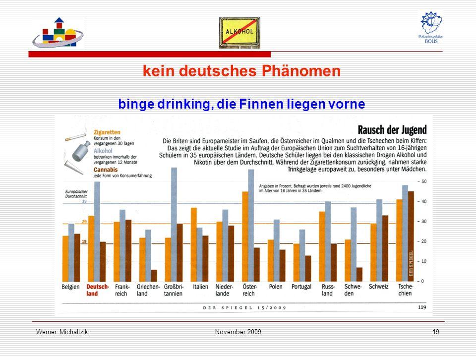 Werner MichaltzikNovember 200919 kein deutsches Phänomen binge drinking, die Finnen liegen vorne