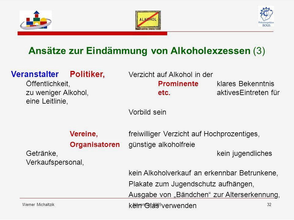 Werner MichaltzikNovember 200932 Ansätze zur Eindämmung von Alkoholexzessen (3) VeranstalterPolitiker, Verzicht auf Alkohol in der Öffentlichkeit,Prominenteklares Bekenntnis zu weniger Alkohol,etc.aktivesEintreten für eine Leitlinie, Vorbild sein Vereine, freiwilliger Verzicht auf Hochprozentiges, Organisatorengünstige alkoholfreie Getränke,kein jugendliches Verkaufspersonal, kein Alkoholverkauf an erkennbar Betrunkene, Plakate zum Jugendschutz aufhängen, Ausgabe von Bändchen zur Alterserkennung, kein Glas verwenden