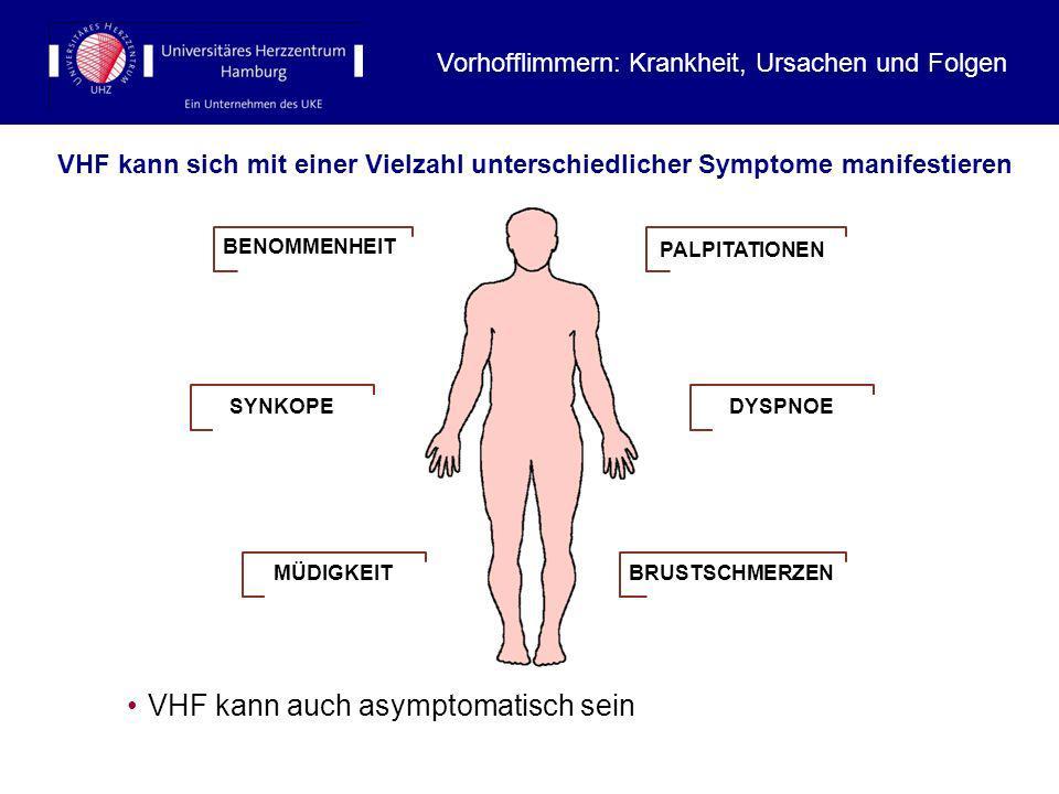 VHF kann sich mit einer Vielzahl unterschiedlicher Symptome manifestieren PALPITATIONEN BENOMMENHEIT MÜDIGKEIT SYNKOPE VHF kann auch asymptomatisch se