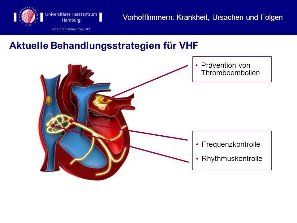 Aktuelle Behandlungsstrategien für VHF Prävention von Thromboembolien Rhythmuskontrolle Frequenzkontrolle Vorhofflimmern: Krankheit, Ursachen und Folg