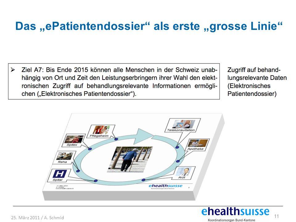 11 25. März 2011 / A. Schmid Das ePatientendossier als erste grosse Linie