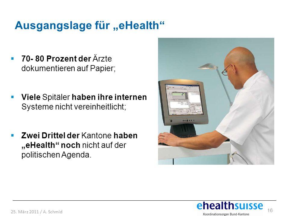 16 25. März 2011 / A. Schmid Ausgangslage für eHealth 70- 80 Prozent der Ärzte dokumentieren auf Papier; Viele Spitäler haben ihre internen Systeme ni