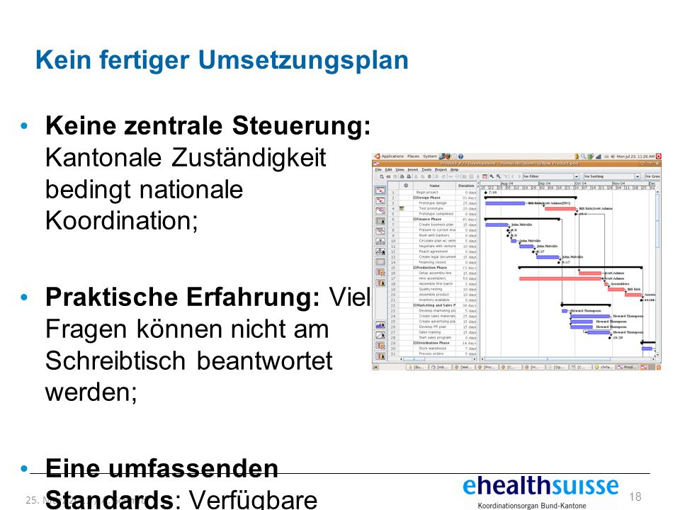 18 25. März 2011 / A. Schmid Kein fertiger Umsetzungsplan Keine zentrale Steuerung: Kantonale Zuständigkeit bedingt nationale Koordination; Praktische