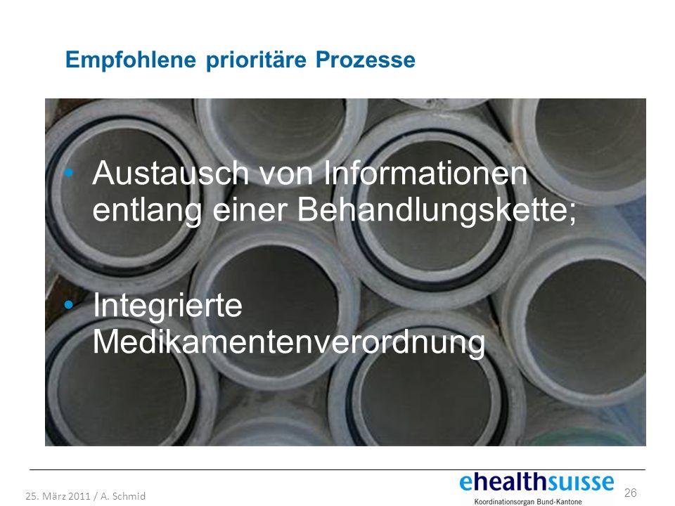 26 25. März 2011 / A. Schmid Empfohlene prioritäre Prozesse Austausch von Informationen entlang einer Behandlungskette; Integrierte Medikamentenverord