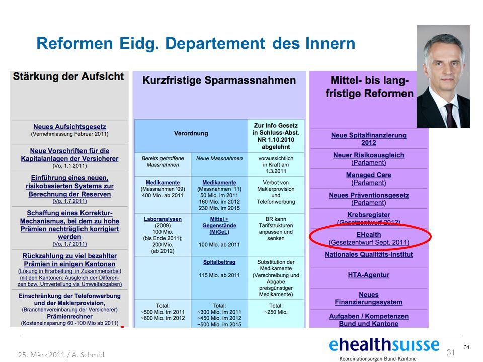 31 25. März 2011 / A. Schmid 31 Reformen Eidg. Departement des Innern