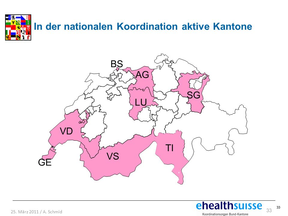33 25. März 2011 / A. Schmid 33 VD GE TI SG BS LU VS AG In der nationalen Koordination aktive Kantone