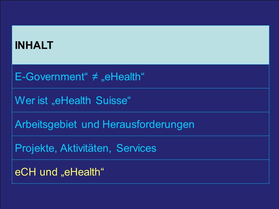 39 25. März 2011 / A. Schmid 39 INHALT E-Government eHealth Wer ist eHealth Suisse Arbeitsgebiet und Herausforderungen Projekte, Aktivitäten, Services