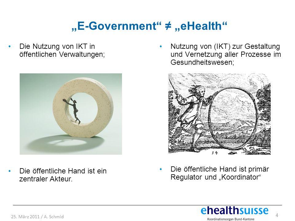 4 25. März 2011 / A. Schmid E-Government eHealth Nutzung von (IKT) zur Gestaltung und Vernetzung aller Prozesse im Gesundheitswesen; Die öffentliche H