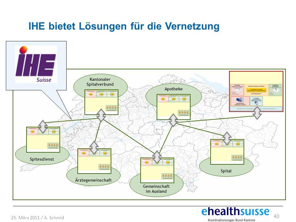 40 25. März 2011 / A. Schmid Apotheke Kantonaler Spitalverbund Spital Gemeinschaft im Ausland Ärztegemeinschaft Spitexdienst IHE bietet Lösungen für d