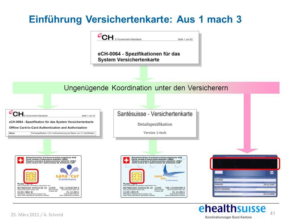 41 25. März 2011 / A. Schmid Ungenügende Koordination unter den Versicherern Einführung Versichertenkarte: Aus 1 mach 3