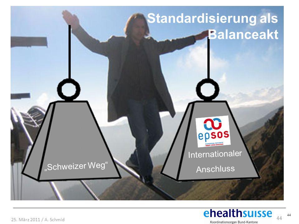 44 25. März 2011 / A. Schmid 44 Schweizer Weg Internationaler Anschluss Standardisierung als Balanceakt
