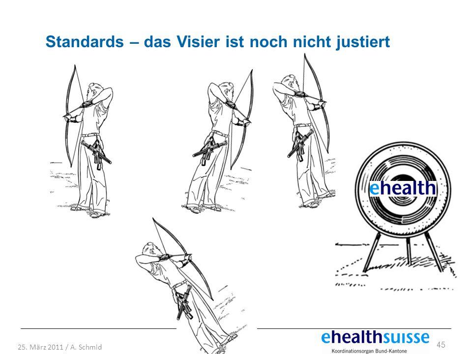 45 25. März 2011 / A. Schmid Standards – das Visier ist noch nicht justiert