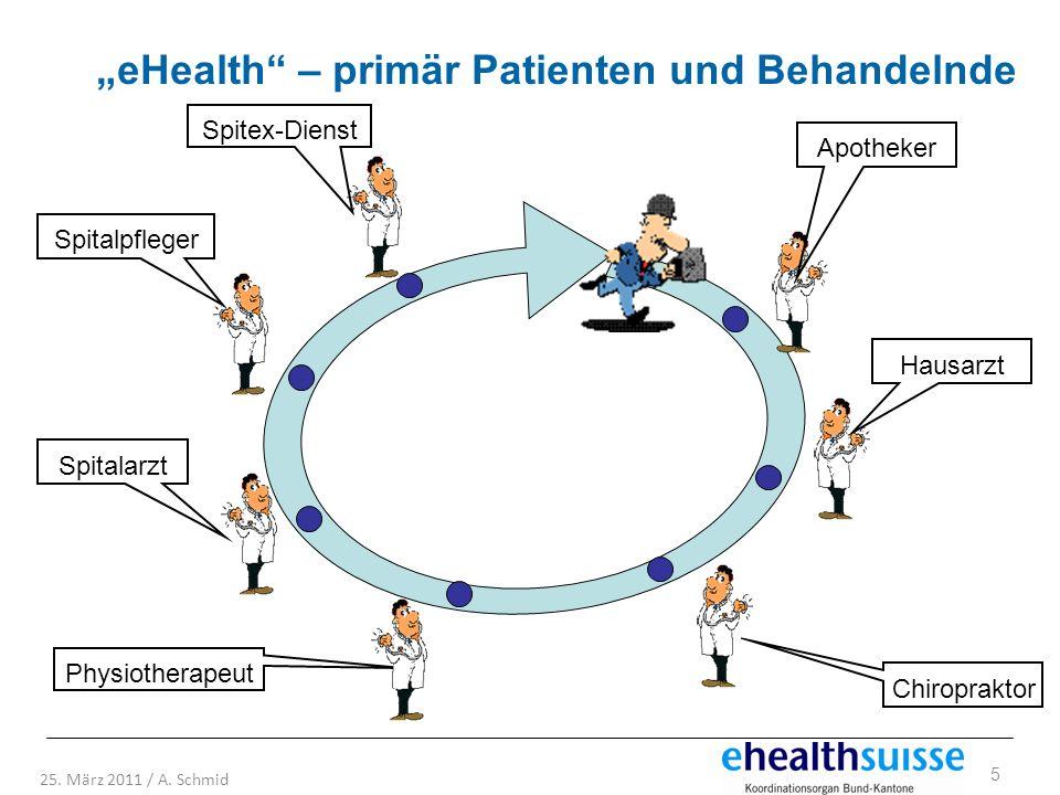 5 25. März 2011 / A. Schmid Hausarzt Chiropraktor Spitalarzt Spitalpfleger Spitex-Dienst Physiotherapeut eHealth – primär Patienten und Behandelnde Ap