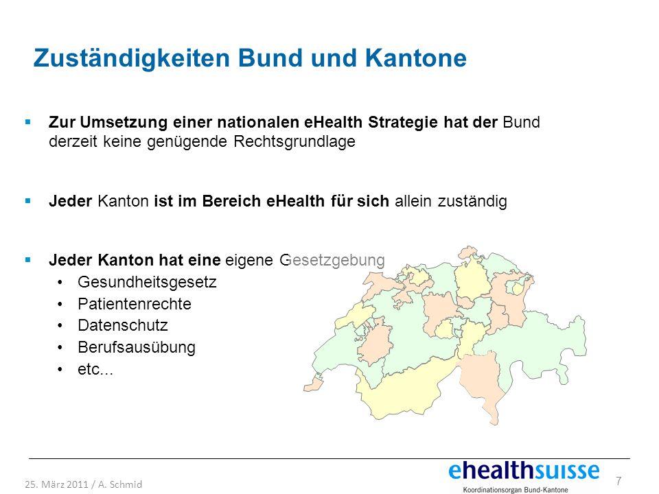 7 25. März 2011 / A. Schmid Zuständigkeiten Bund und Kantone Zur Umsetzung einer nationalen eHealth Strategie hat der Bund derzeit keine genügende Rec