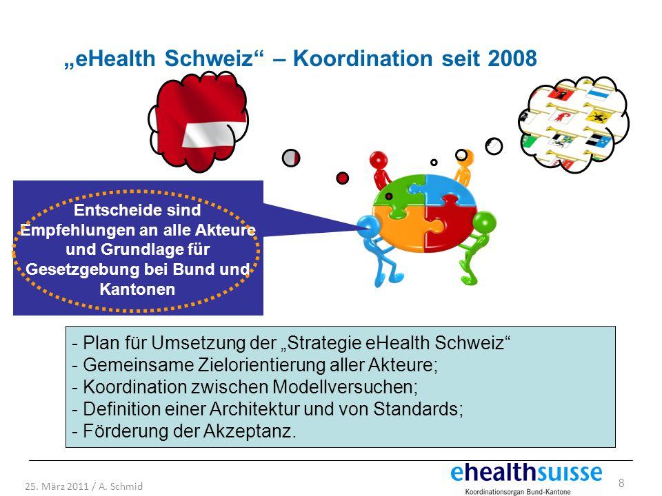 8 25. März 2011 / A. Schmid - Plan für Umsetzung der Strategie eHealth Schweiz - Gemeinsame Zielorientierung aller Akteure; - Koordination zwischen Mo