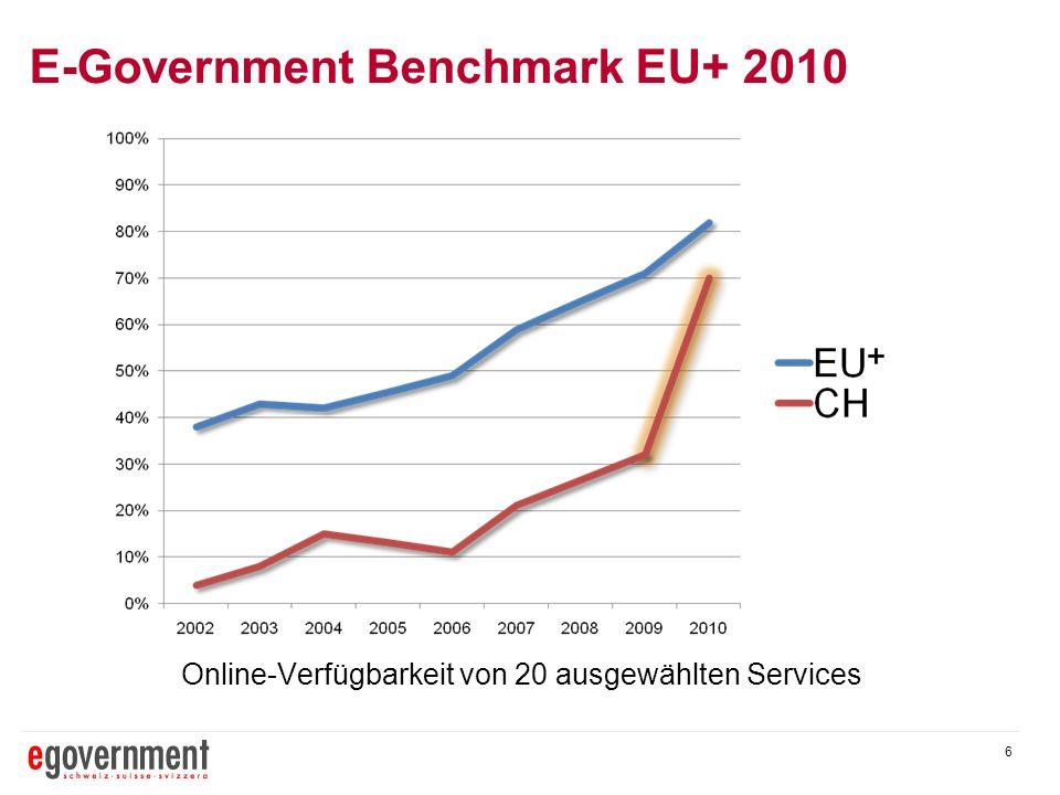 7 E-Government in den Kantonen Anteil der Kantone, welche einerseits eCH Standards anwenden, und anderseits Vorgaben zur Einhaltung von Datenschutzvorgaben haben.