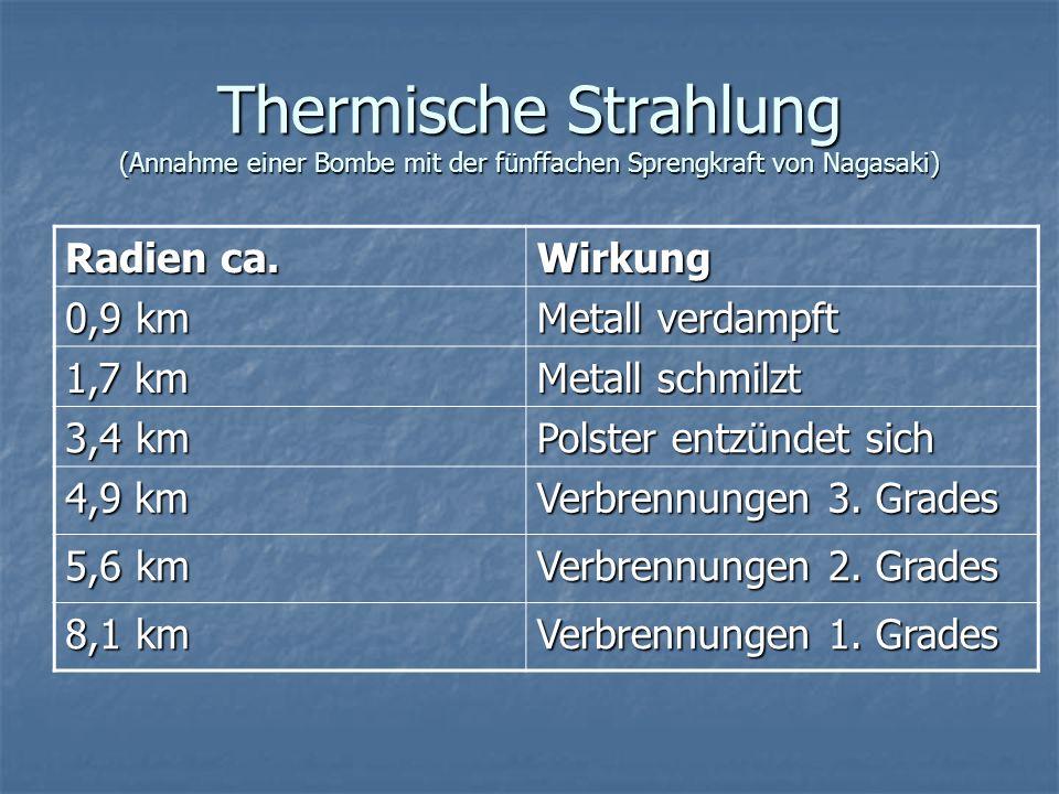 Thermische Strahlung (Annahme einer Bombe mit der fünffachen Sprengkraft von Nagasaki) Radien ca. Wirkung 0,9 km Metall verdampft 1,7 km Metall schmil